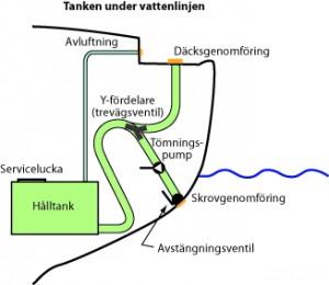 Från webbplatsen batmiljo.se