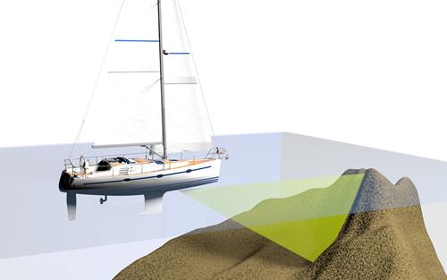 ekolod till båt